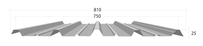 GG-750